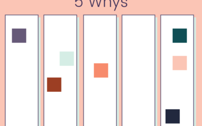 How to run a (remote) 5 Whys workshop