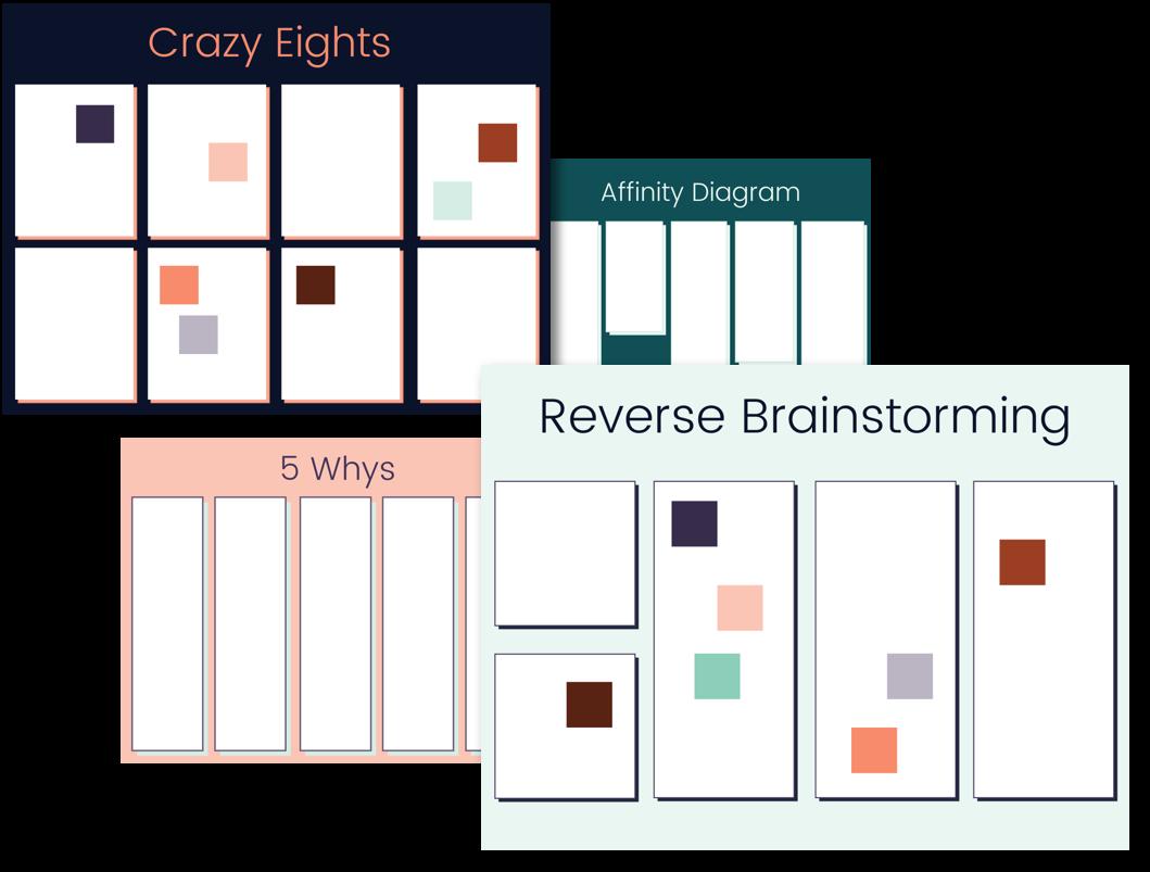 Online brainstorming templates