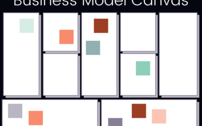 How to Run a Business Model Canvas Workshop Remotely