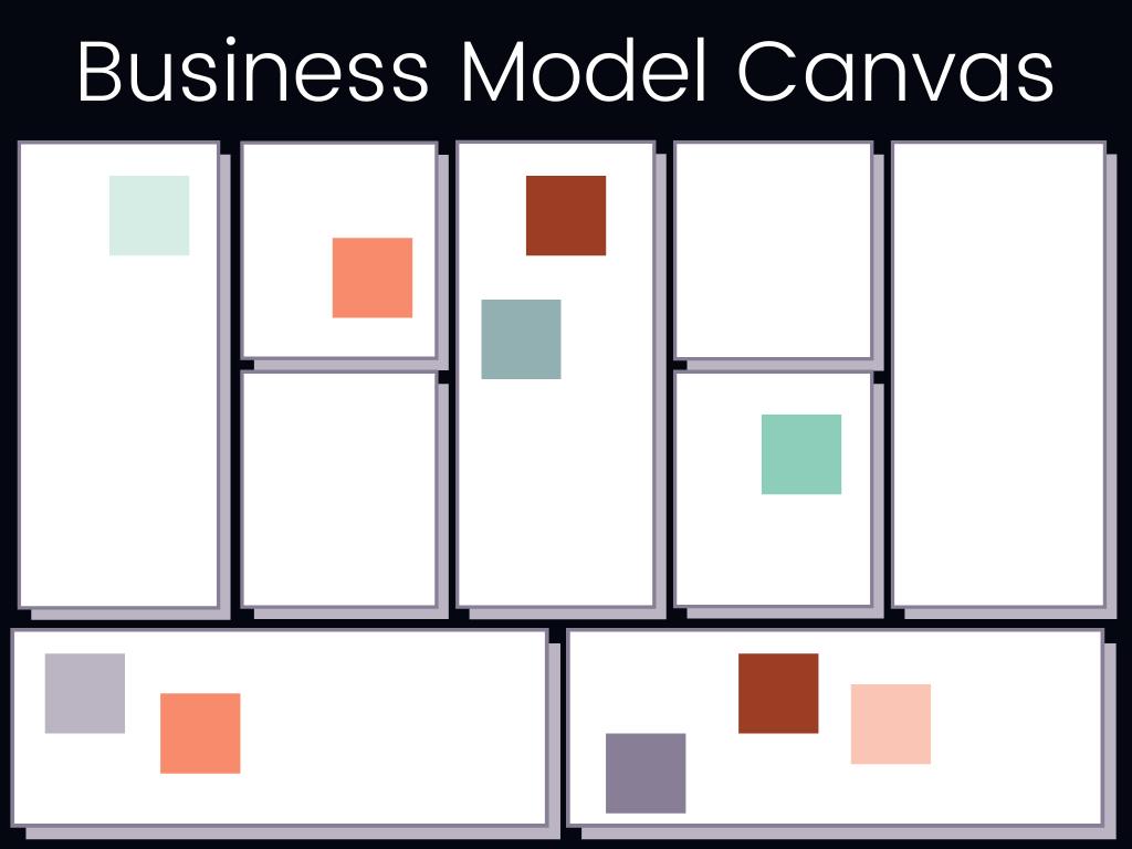 Business Model Canvas Workshop Template